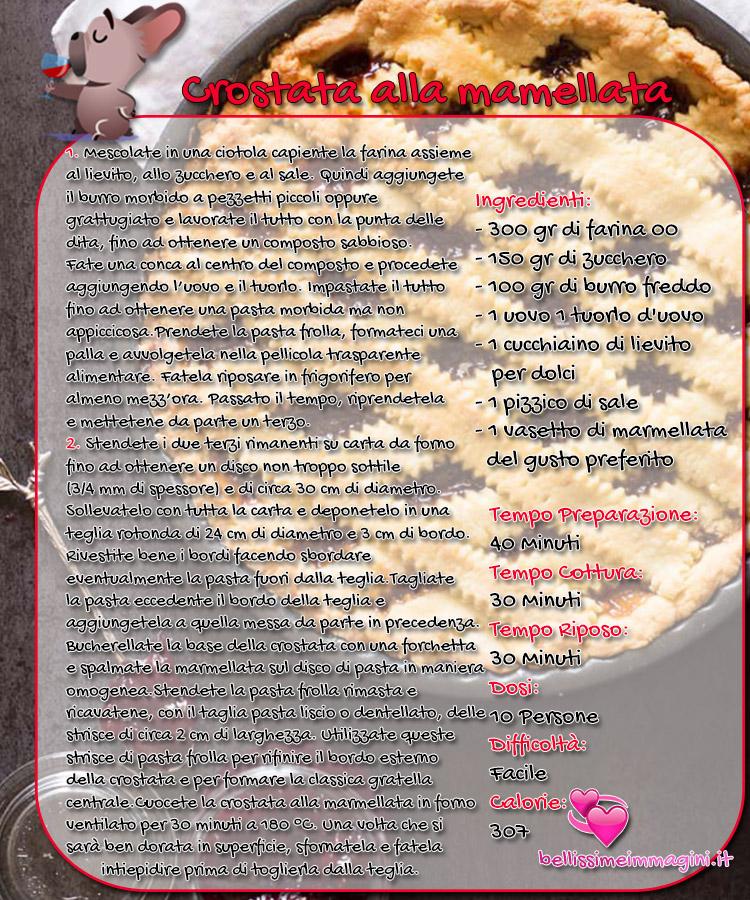 Costata alla marmellata ricette facili e veloce a immagine da mandare