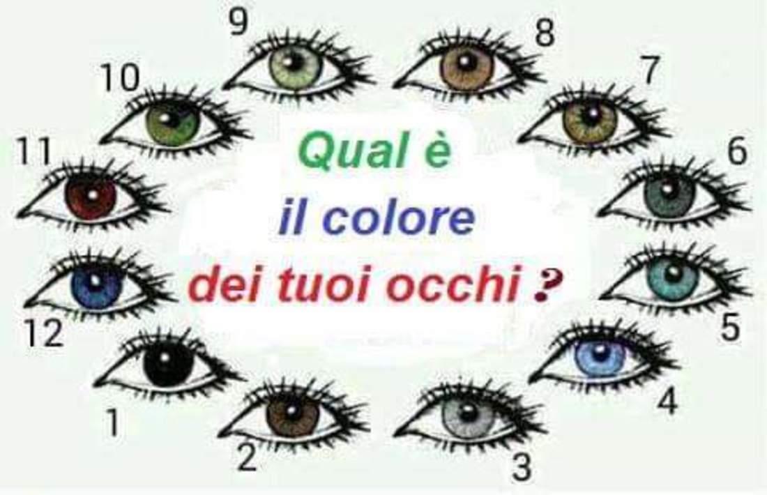 Qual'è il colore dei tuoi occhi quiz